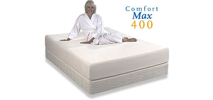 Ultimate Sleep Bariatric Mattress - Specially Designed Heavy People Mattress