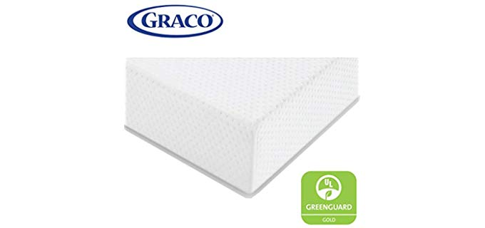Graco Premium - Younger Kids Mattress