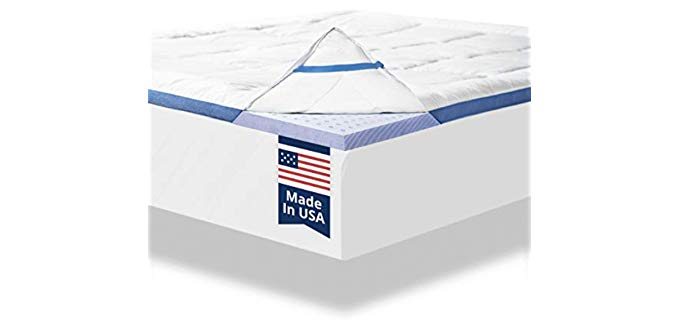 ViscoSoft Pillow Top - Latex Mattress Topper