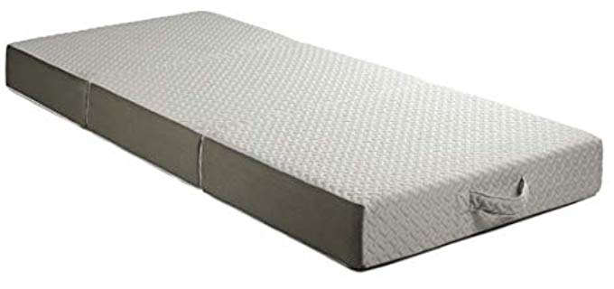 Milliard Tri-Folding - Thin Mattress