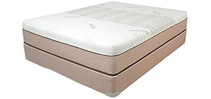 INNOMAX Gel Based - Elderly Mattress Topper