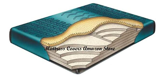 California King Comfort Suprmeme - Waveless Couple's Water Mattress