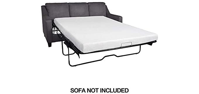 Milliard Sofa Bed - Mattress Topper