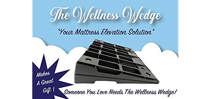 Wellness Wedge Adjustable - Sleep Apnea Under Mattress Elevator