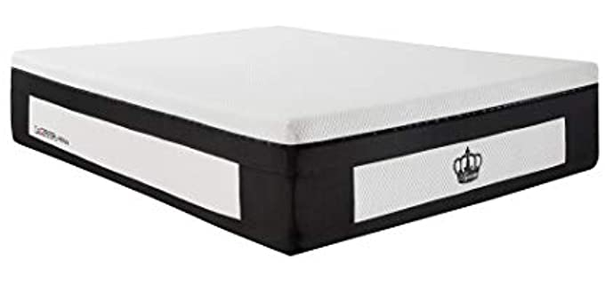 Dynasty Mattress New Queen - HD Gel Bed Mattress